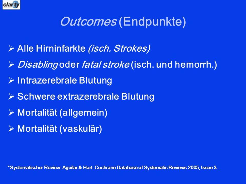 Outcomes (Endpunkte) Alle Hirninfarkte (isch. Strokes)