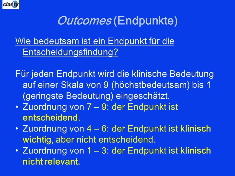 Outcomes (Endpunkte) Wie bedeutsam ist ein Endpunkt für die Entscheidungsfindung