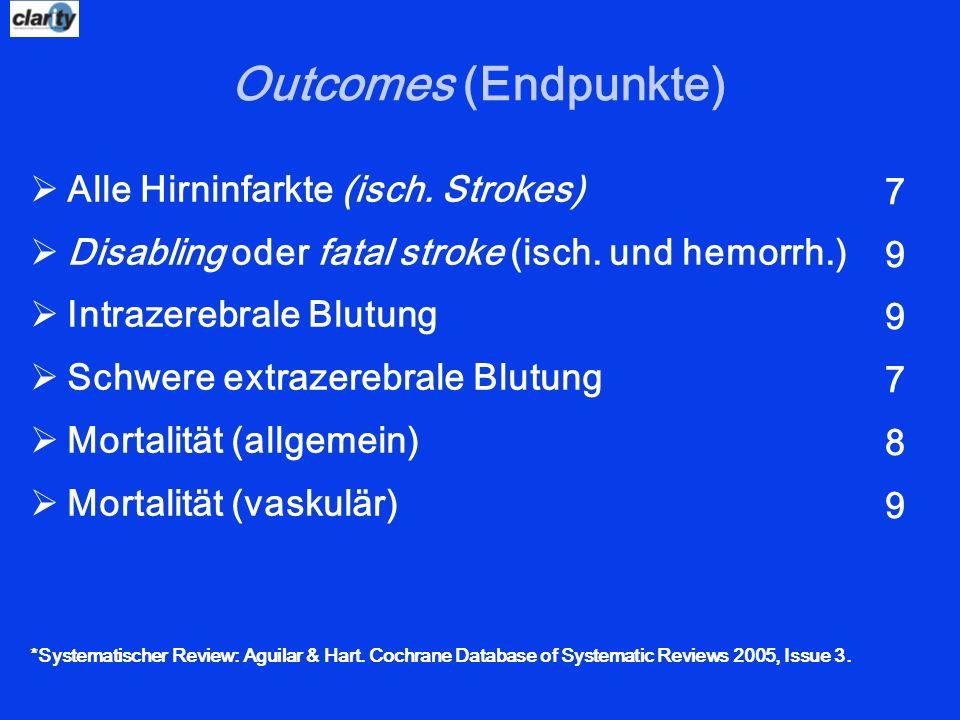 Outcomes (Endpunkte) Alle Hirninfarkte (isch. Strokes) 7
