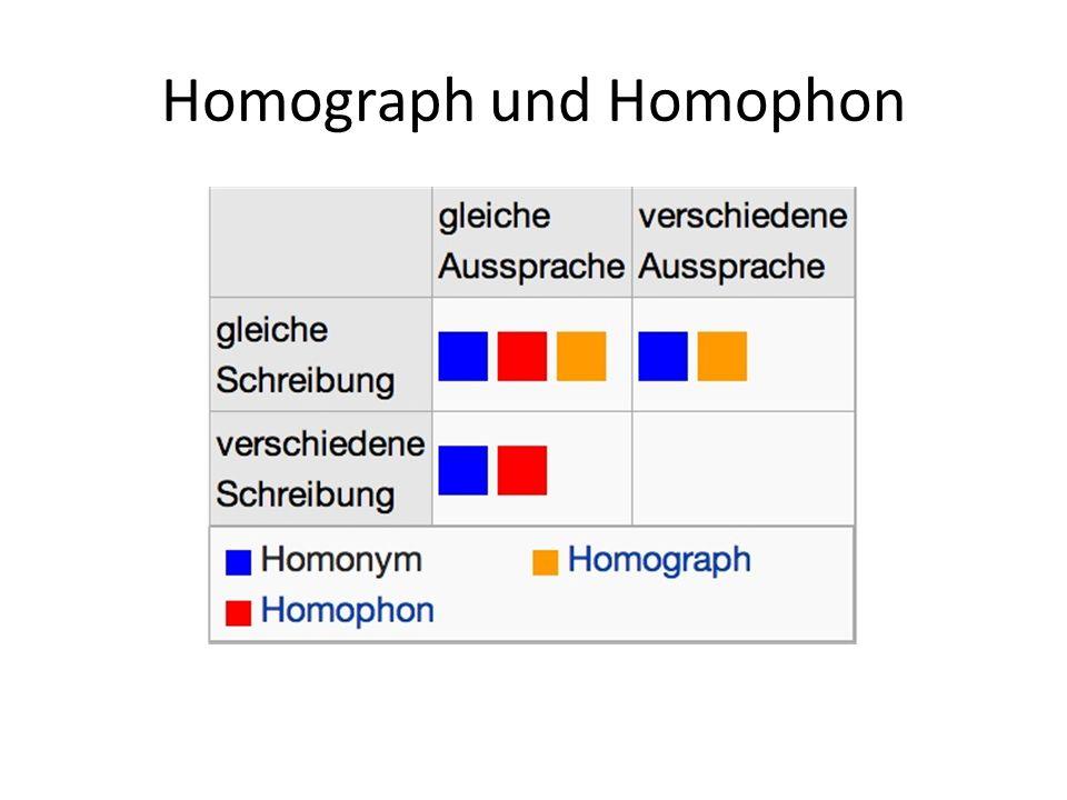 Homograph und Homophon