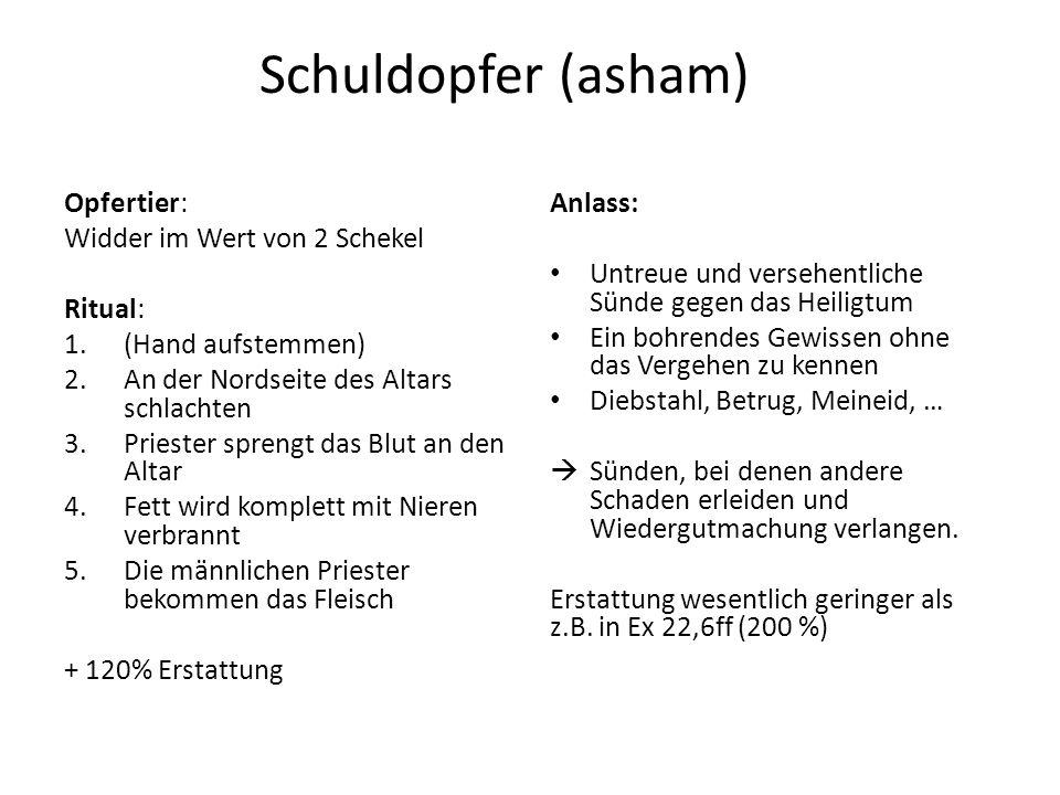 Schuldopfer (asham) Opfertier: Widder im Wert von 2 Schekel Ritual: