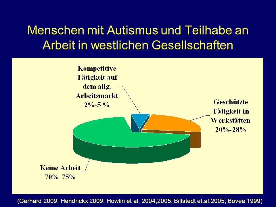 Menschen mit Autismus und Teilhabe an Arbeit in westlichen Gesellschaften