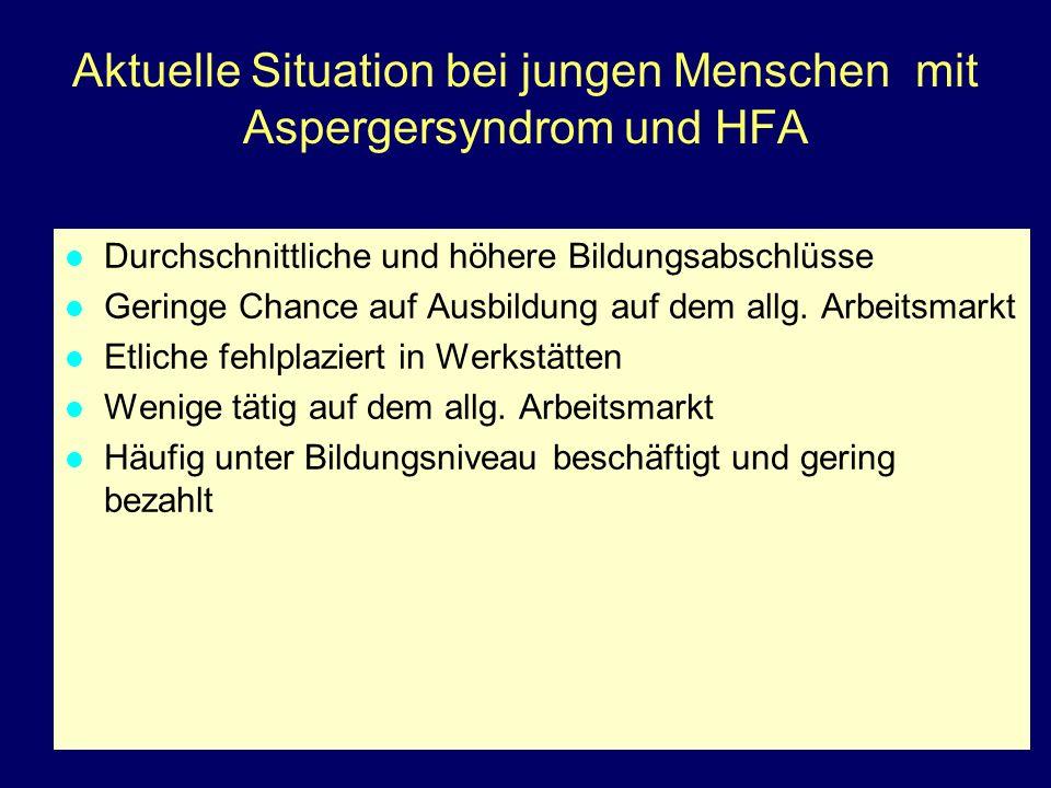 Aktuelle Situation bei jungen Menschen mit Aspergersyndrom und HFA