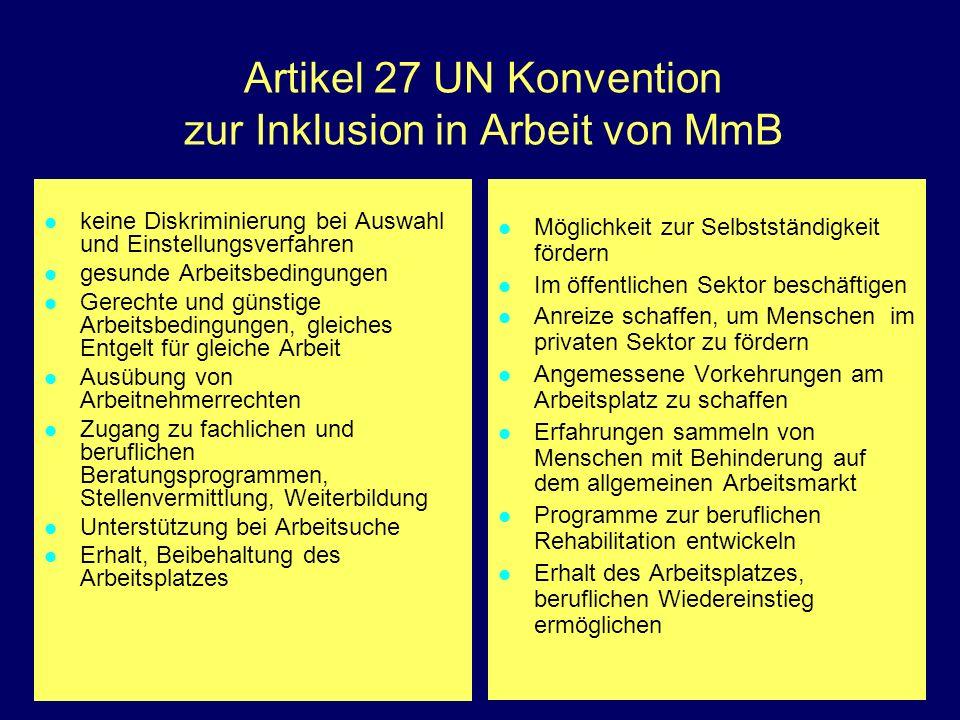 Artikel 27 UN Konvention zur Inklusion in Arbeit von MmB