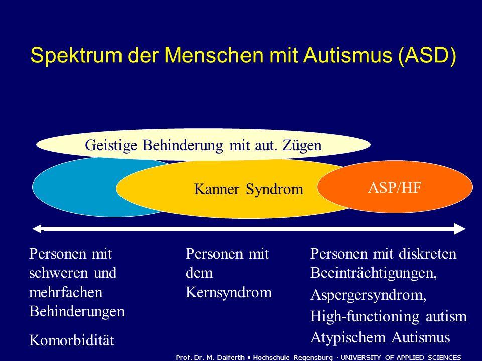 Spektrum der Menschen mit Autismus (ASD)