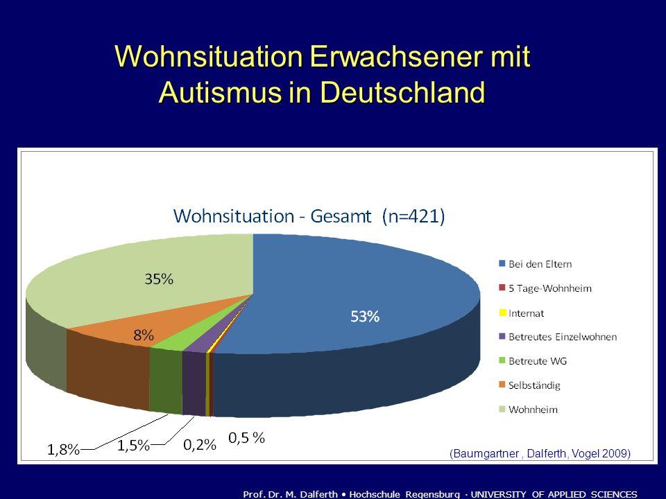 Wohnsituation Erwachsener mit Autismus in Deutschland