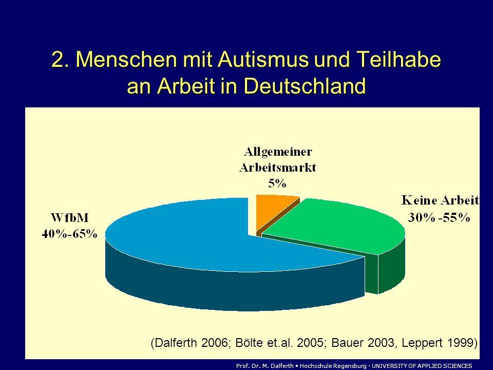 2. Menschen mit Autismus und Teilhabe an Arbeit in Deutschland