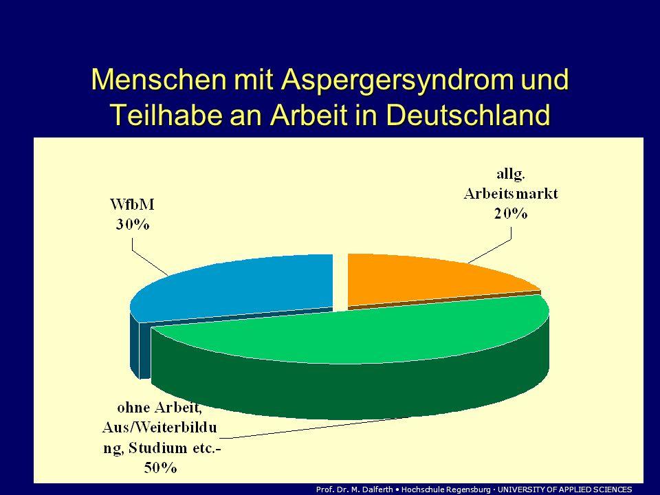 Menschen mit Aspergersyndrom und Teilhabe an Arbeit in Deutschland