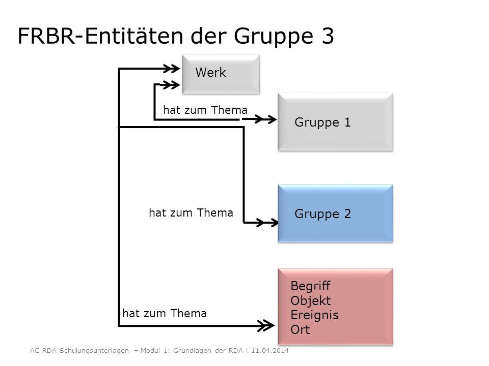 FRBR-Entitäten der Gruppe 3