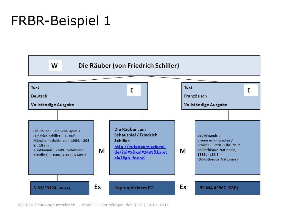 FRBR-Beispiel 1 W Die Räuber (von Friedrich Schiller) E E M M Ex Ex