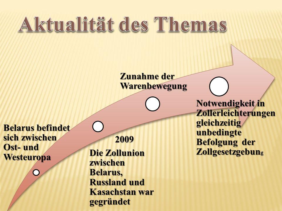 Aktualität des Themas Belarus befindet sich zwischen Ost- und Westeuropa. 2009.