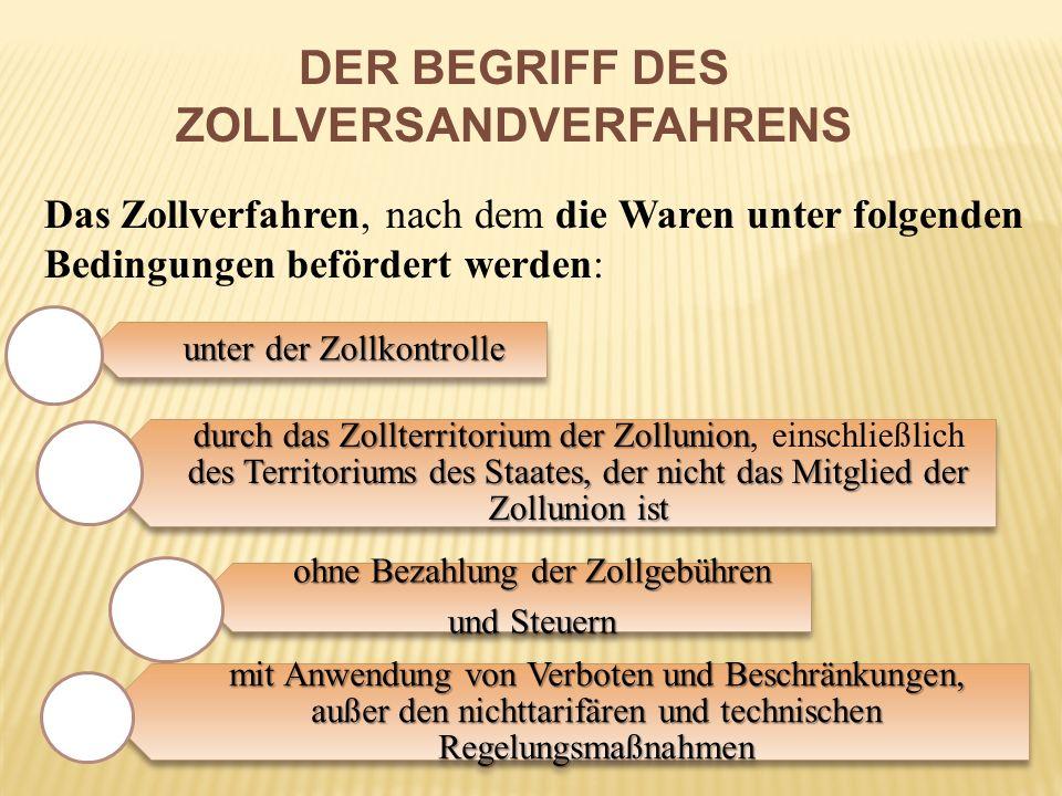 DER BEGRIFF DES ZOLLVERSANDVERFAHRENS