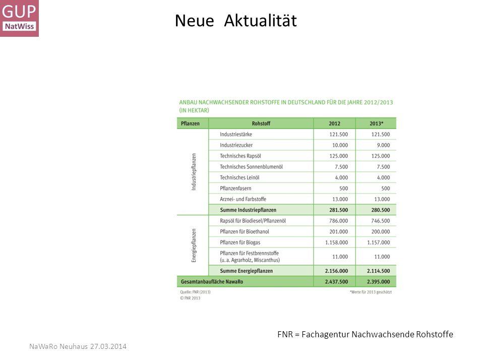 Neue Aktualität FNR = Fachagentur Nachwachsende Rohstoffe