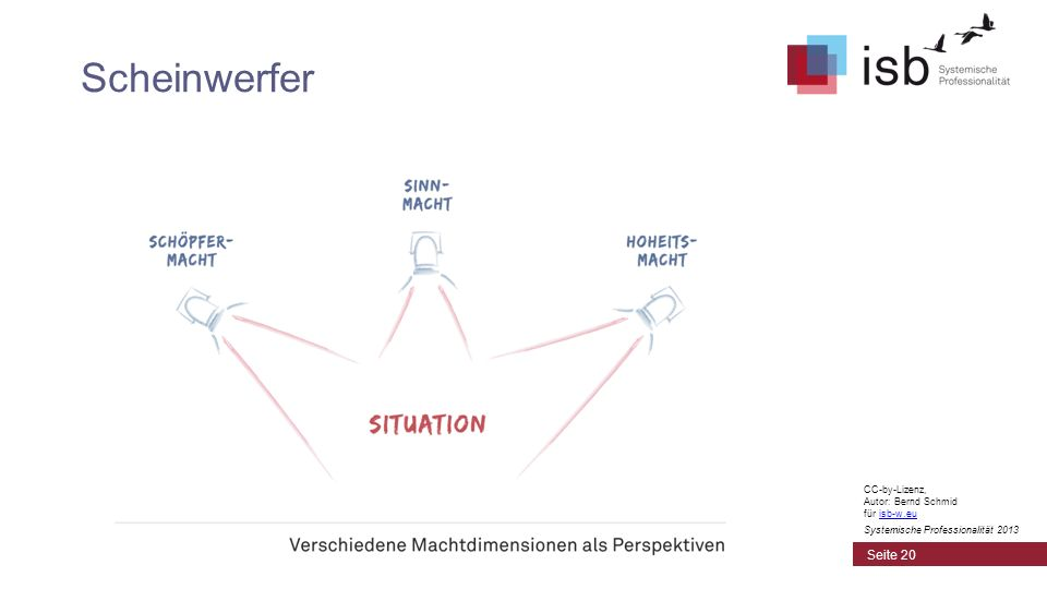 Scheinwerfer CC-by-Lizenz, Autor: Bernd Schmid für isb-w.eu
