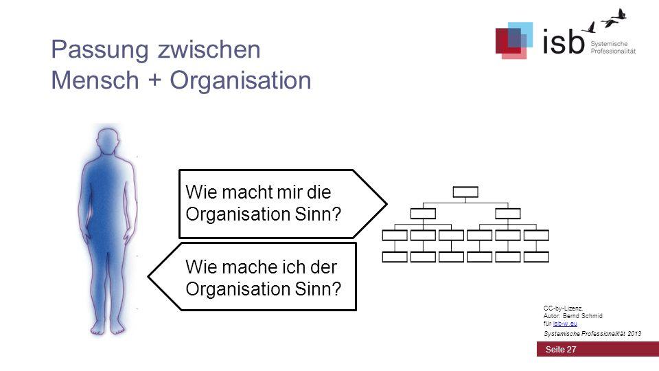 Passung zwischen Mensch + Organisation