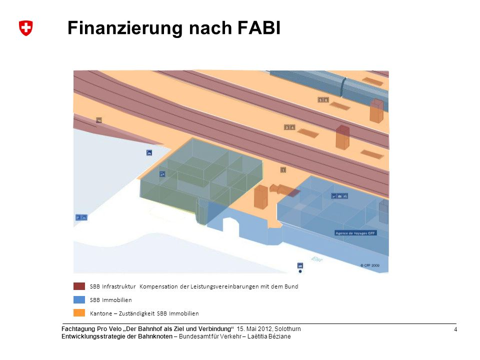 Finanzierung nach FABI