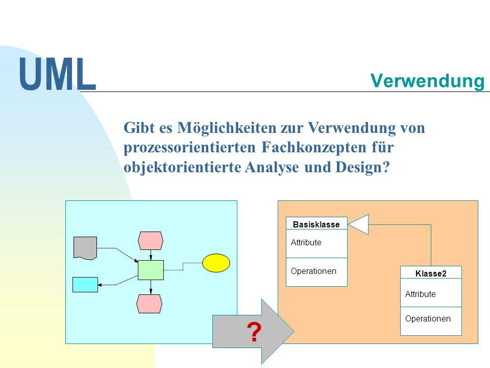 UML 30.09.1998. Verwendung. Gibt es Möglichkeiten zur Verwendung von prozessorientierten Fachkonzepten für objektorientierte Analyse und Design