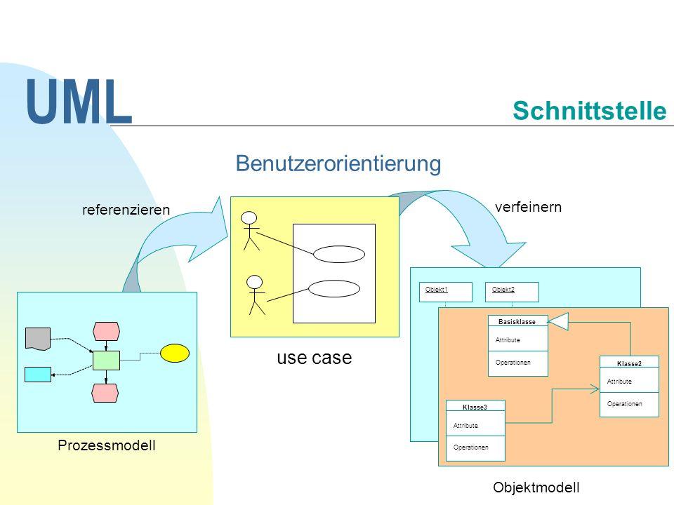 UML Schnittstelle Benutzerorientierung use case verfeinern