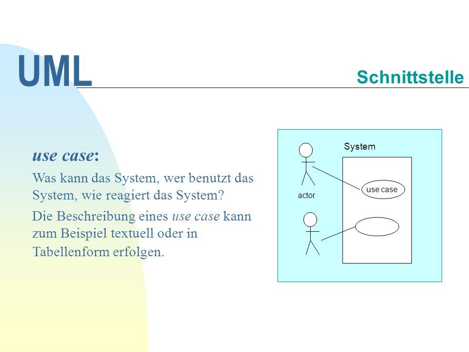 UML Schnittstelle use case:
