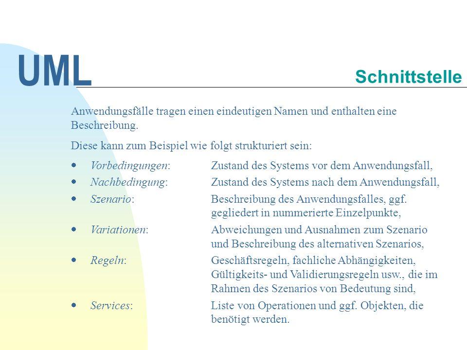 UML 30.09.1998. Schnittstelle. Anwendungsfälle tragen einen eindeutigen Namen und enthalten eine.