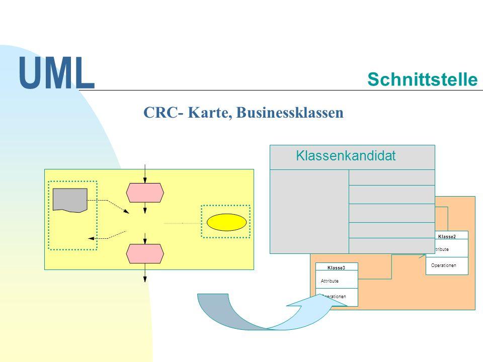 CRC- Karte, Businessklassen