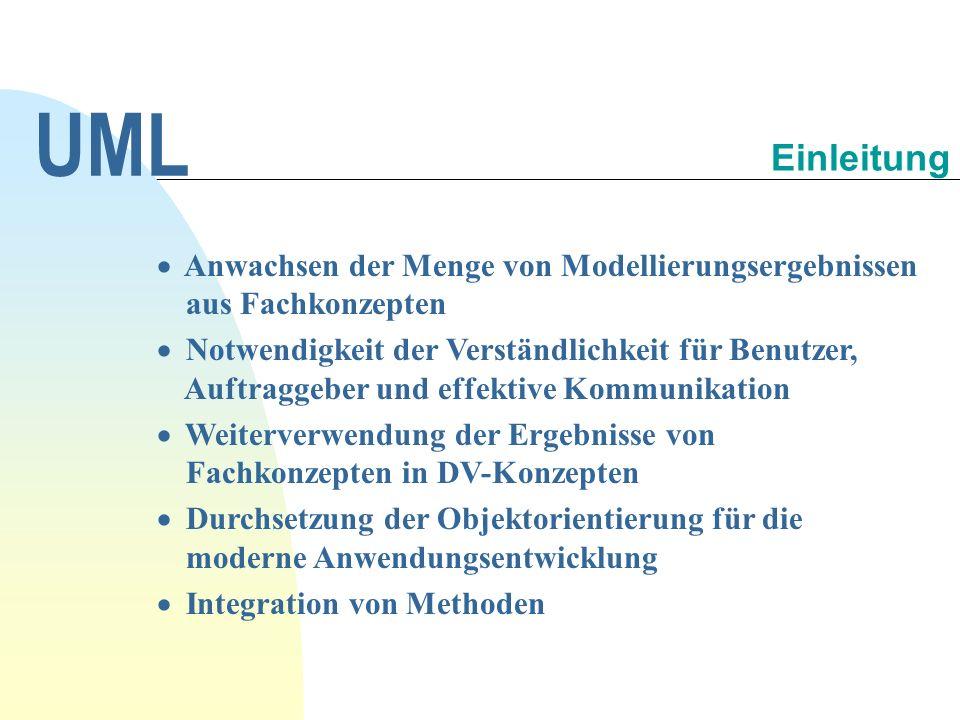 UML 30.09.1998. Einleitung. Anwachsen der Menge von Modellierungsergebnissen aus Fachkonzepten.