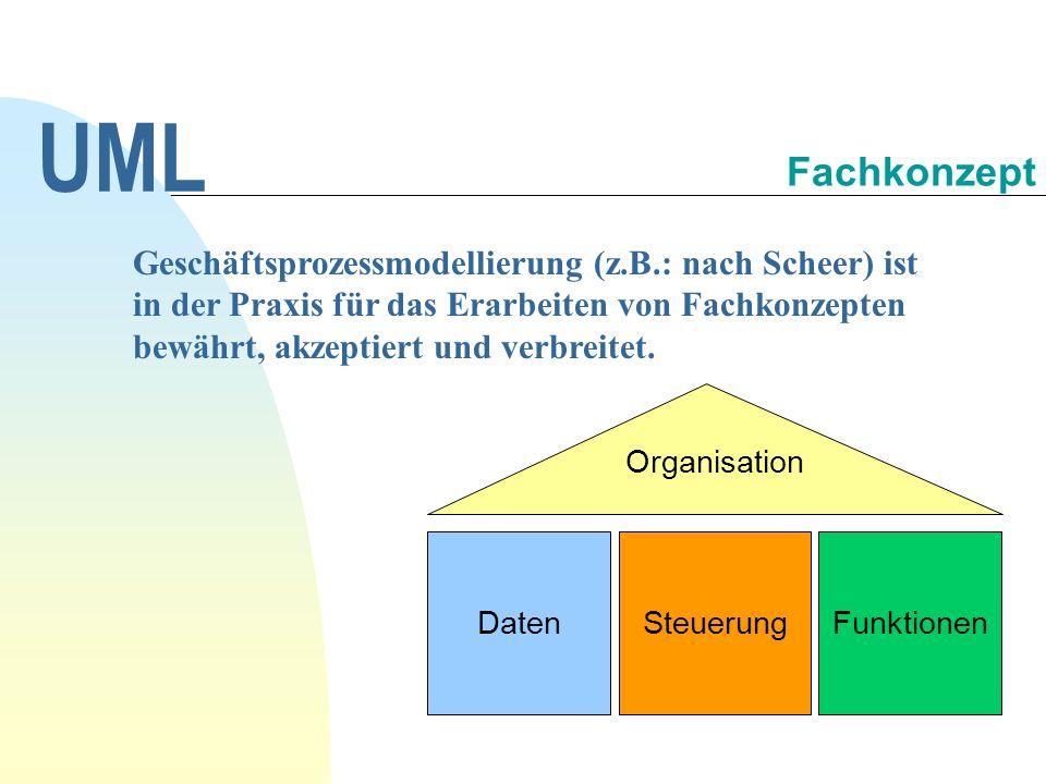 UML 30.09.1998. Fachkonzept.