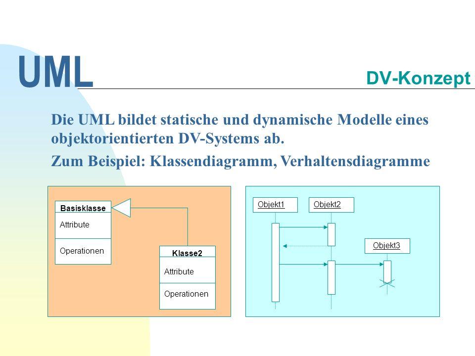 UML 30.09.1998. DV-Konzept. Die UML bildet statische und dynamische Modelle eines objektorientierten DV-Systems ab.