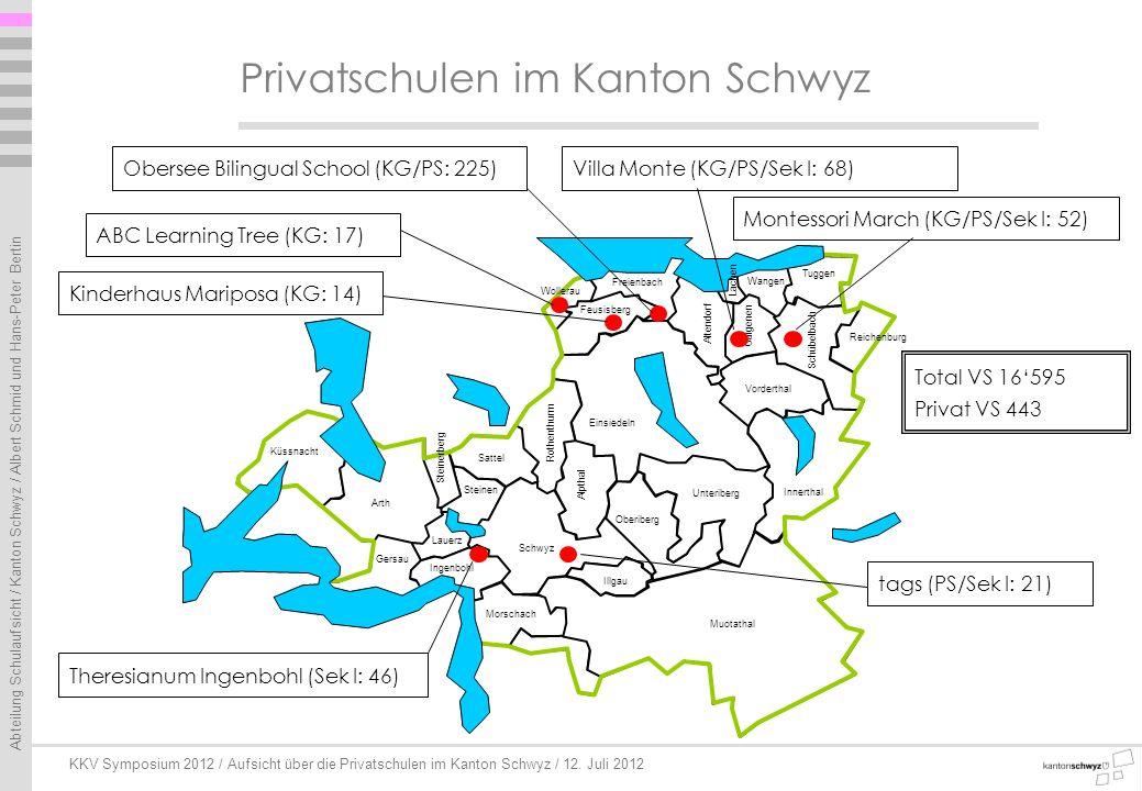 Privatschulen im Kanton Schwyz