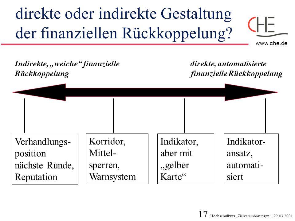 direkte oder indirekte Gestaltung der finanziellen Rückkoppelung