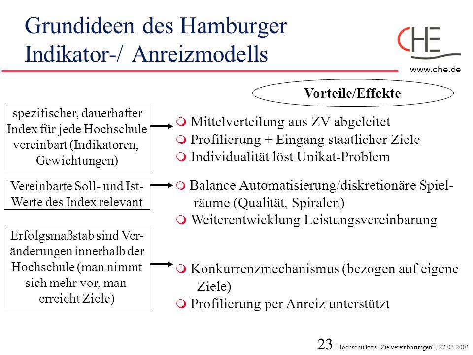 Grundideen des Hamburger Indikator-/ Anreizmodells