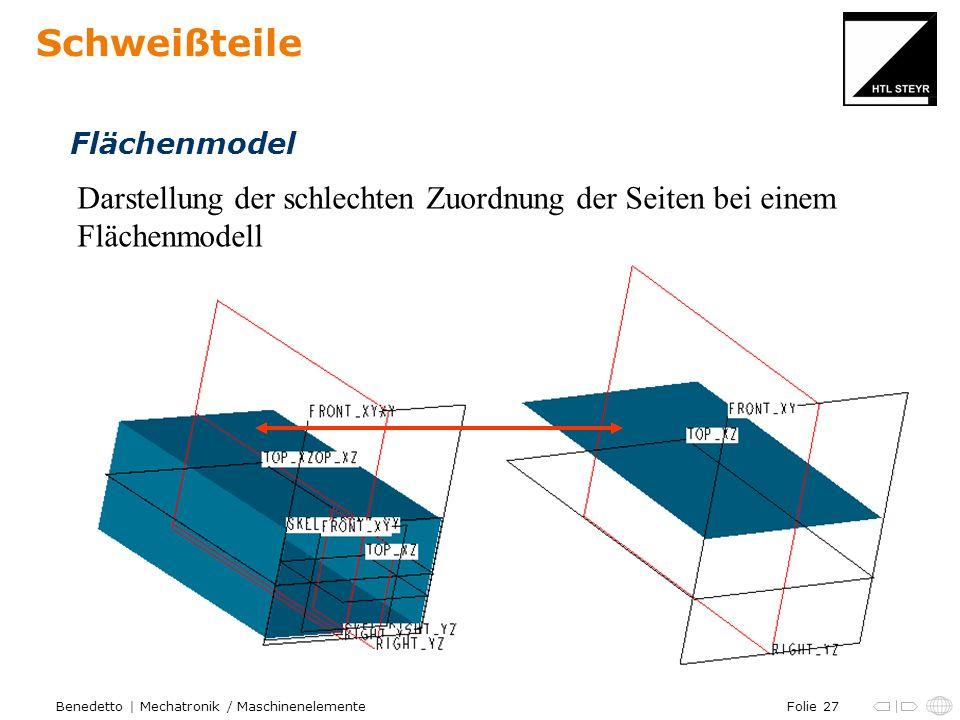 Schweißteile Flächenmodel Darstellung der schlechten Zuordnung der Seiten bei einem Flächenmodell