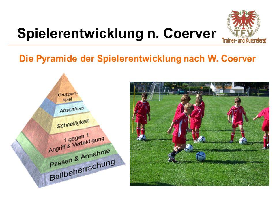 Spielerentwicklung n. Coerver