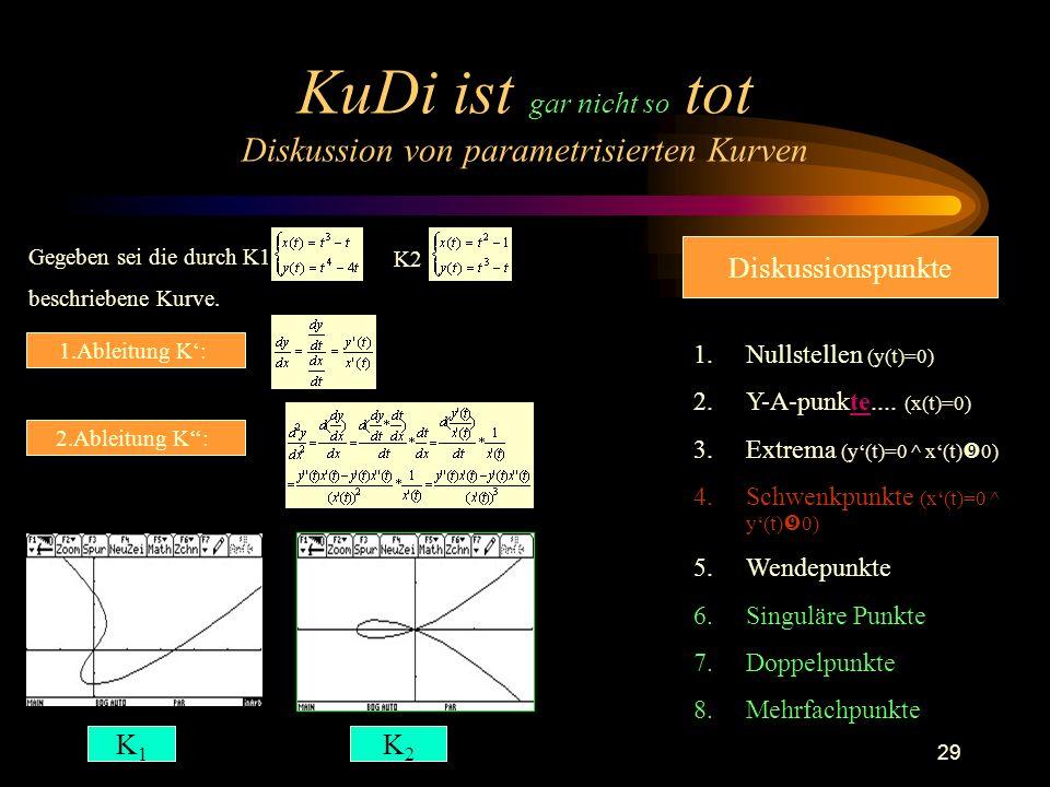 KuDi ist gar nicht so tot Diskussion von parametrisierten Kurven