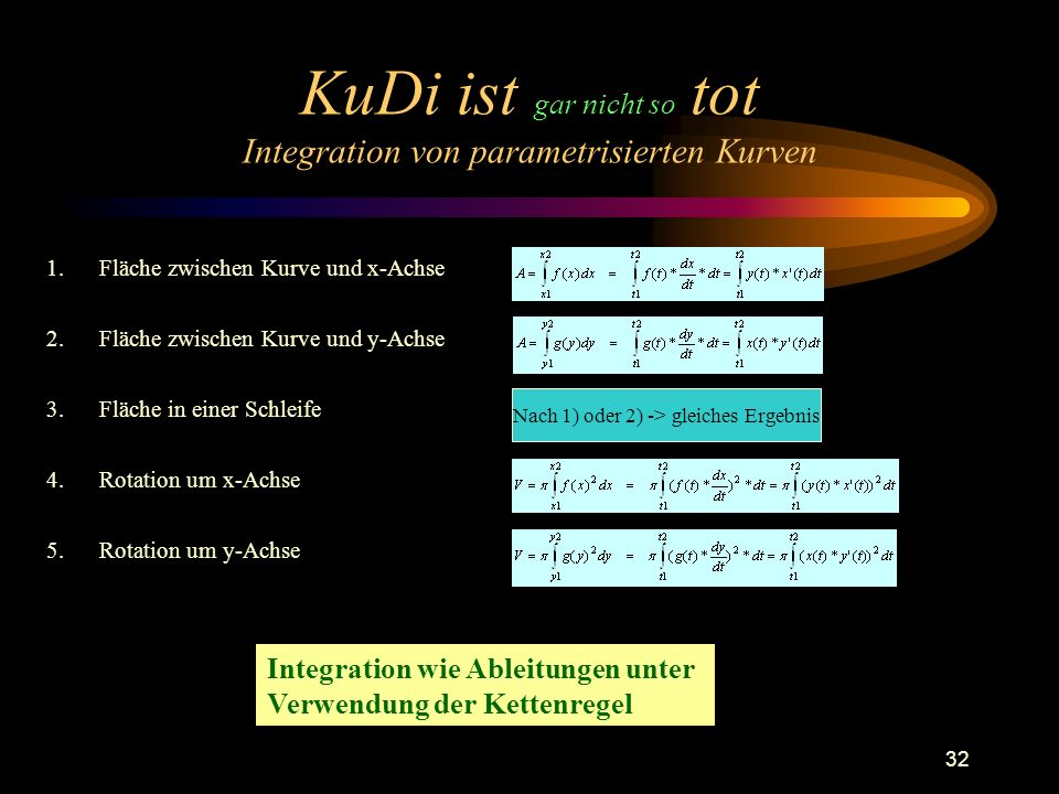 KuDi ist gar nicht so tot Integration von parametrisierten Kurven