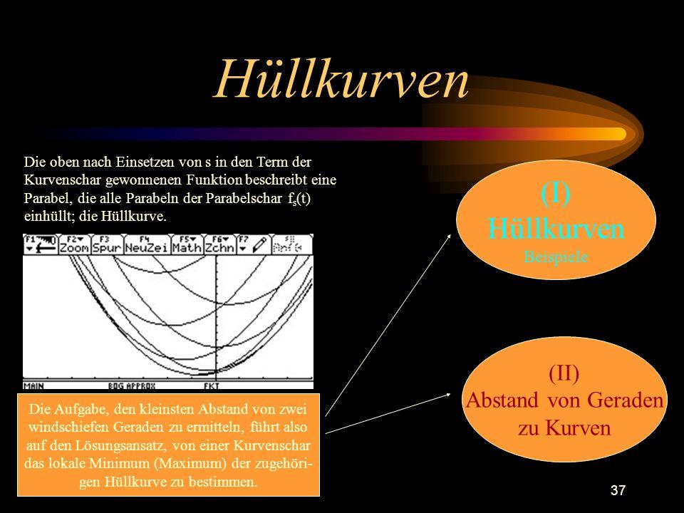 Hüllkurven (I) Hüllkurven (II) Abstand von Geraden zu Kurven Beispiele