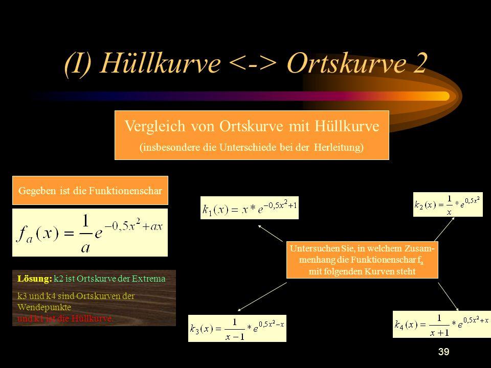 (I) Hüllkurve <-> Ortskurve 2