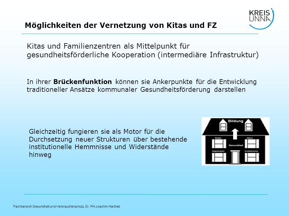 Kitas und Familienzentren als Mittelpunkt für gesundheitsförderliche Kooperation (intermediäre Infrastruktur)