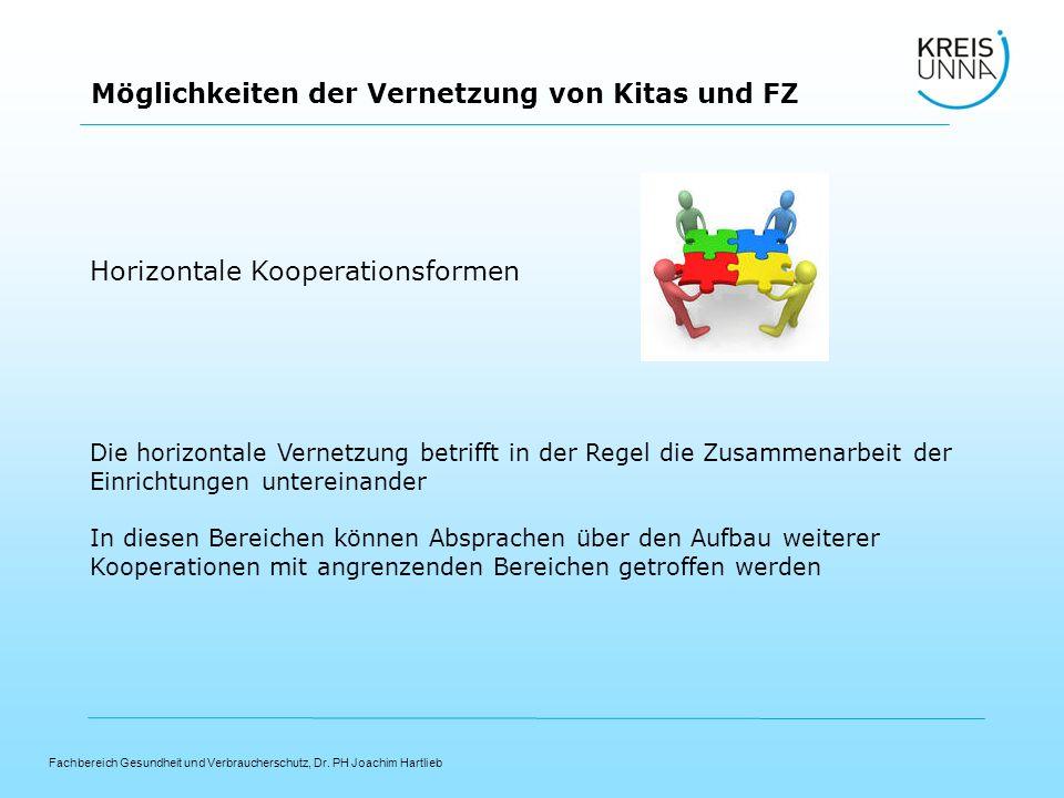 Horizontale Kooperationsformen