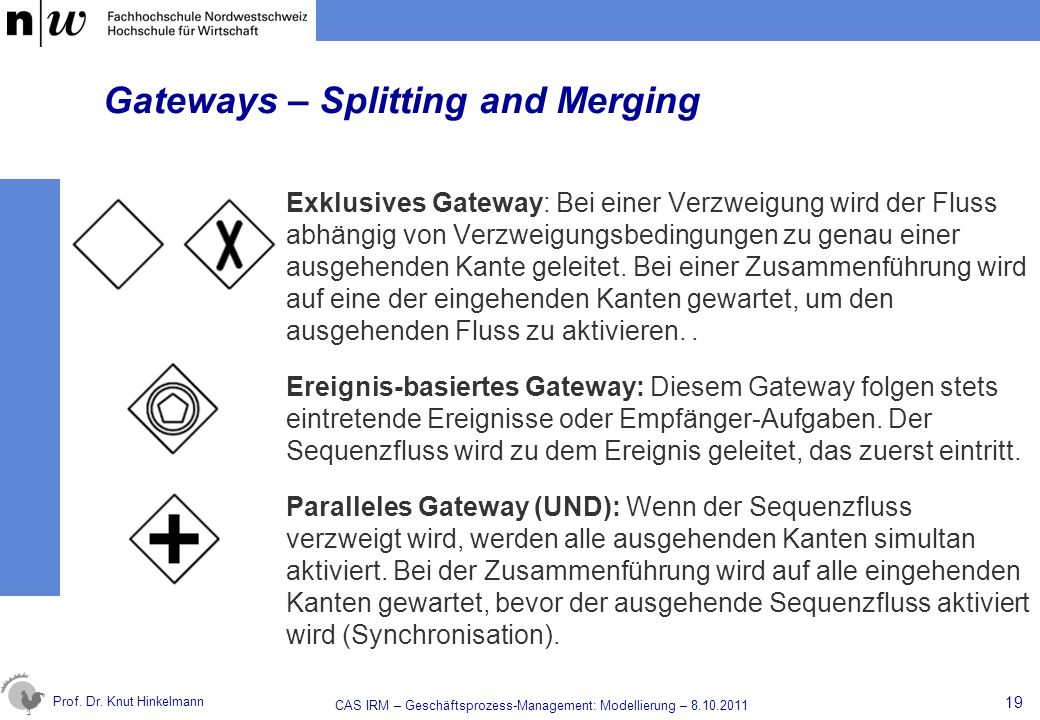 Gateways – Splitting and Merging
