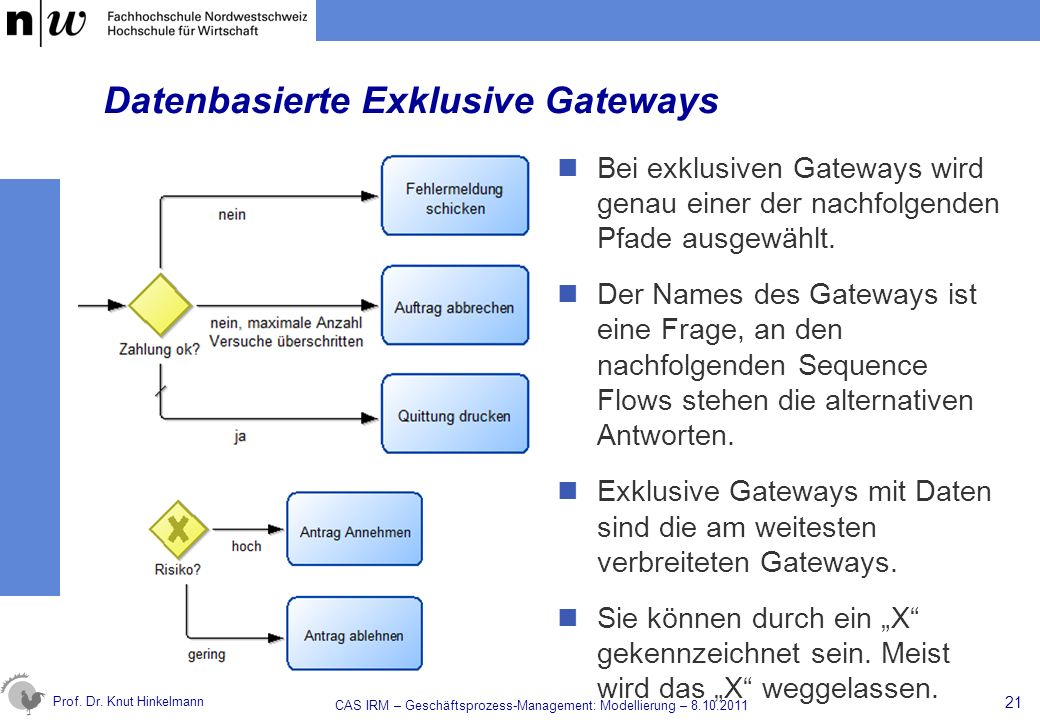 Datenbasierte Exklusive Gateways