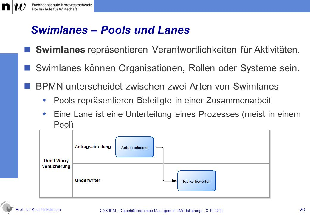 Swimlanes – Pools und Lanes