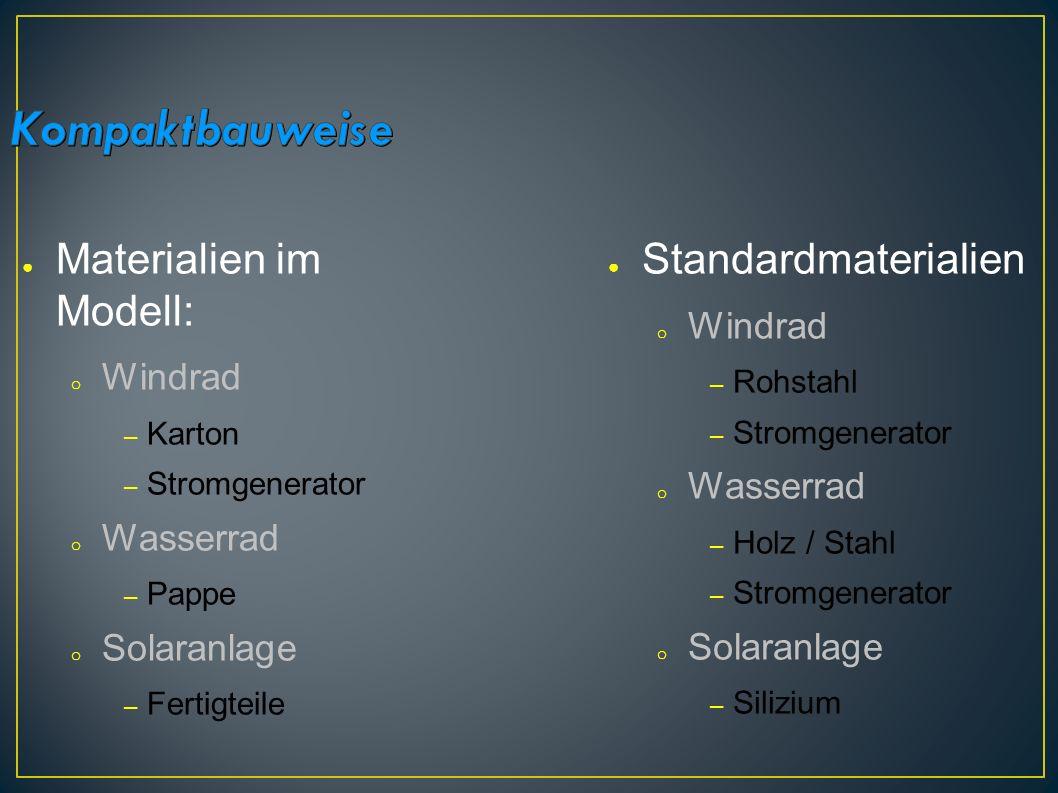 Kompaktbauweise Materialien im Modell: Standardmaterialien Windrad