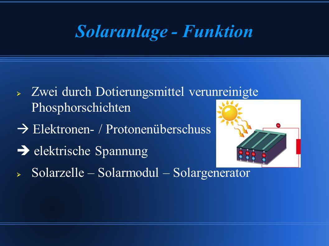Solaranlage - Funktion