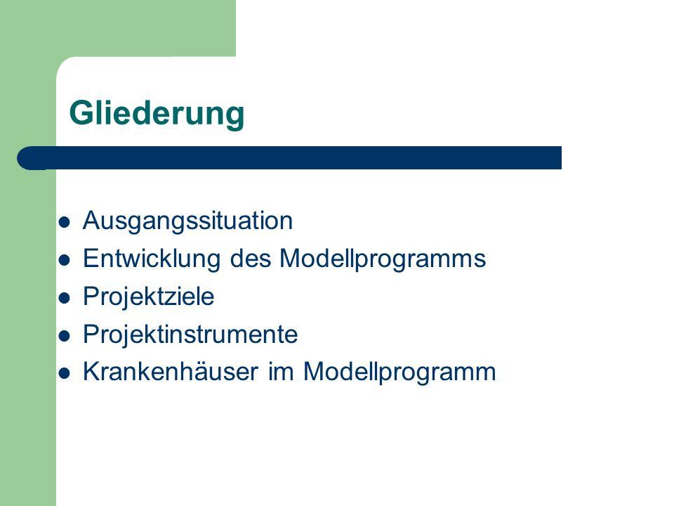 Gliederung Ausgangssituation Entwicklung des Modellprogramms