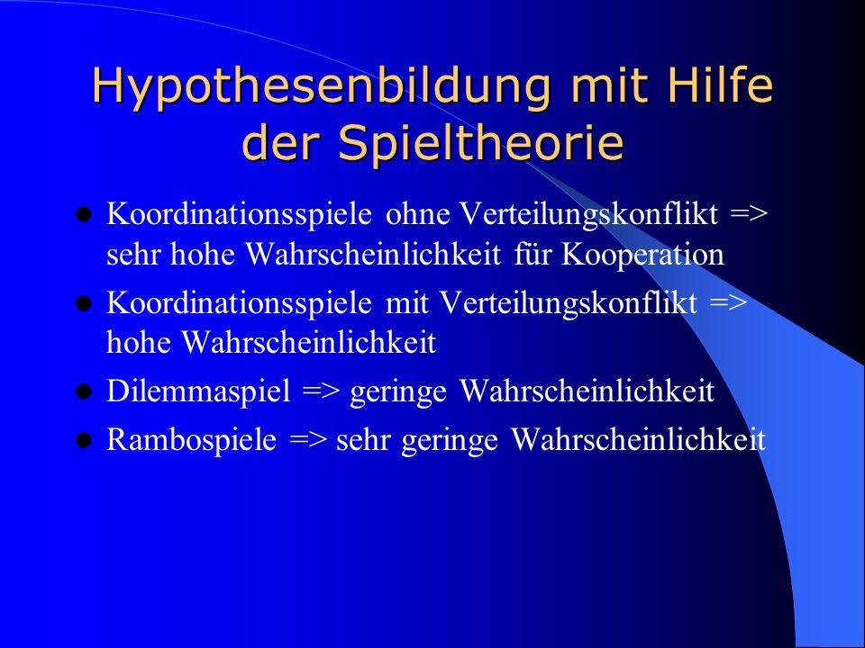 Hypothesenbildung mit Hilfe der Spieltheorie