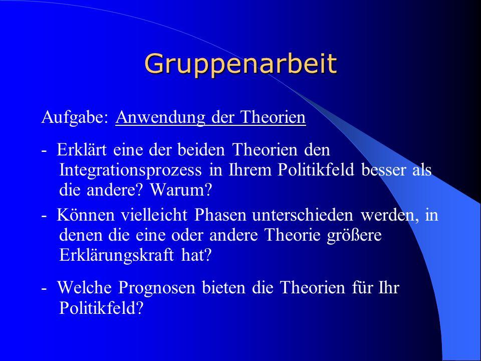 Gruppenarbeit Aufgabe: Anwendung der Theorien