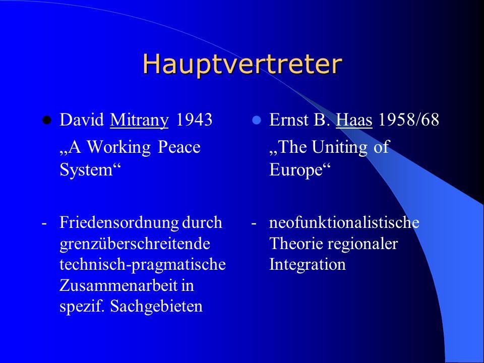 "Hauptvertreter David Mitrany 1943 ""A Working Peace System"