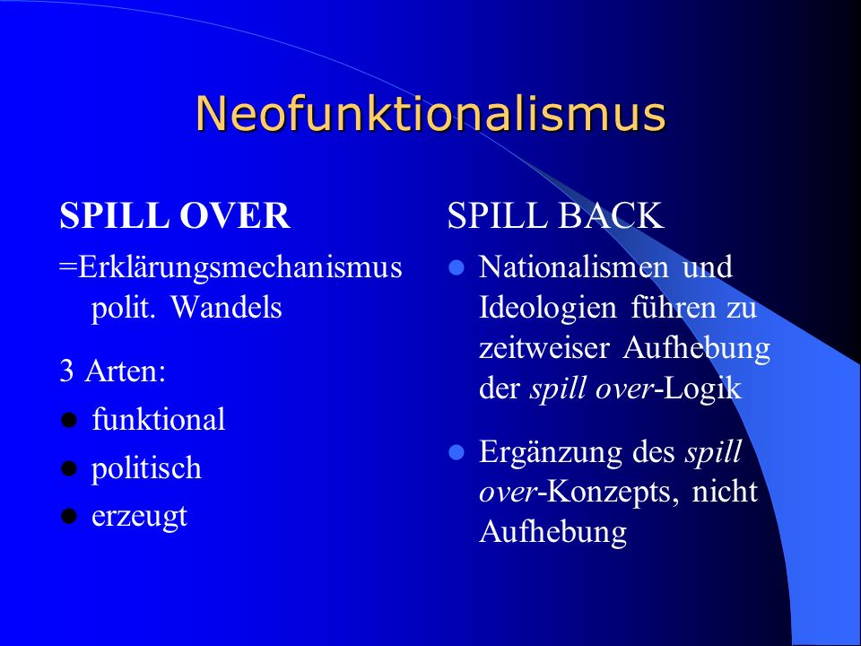 Neofunktionalismus SPILL OVER SPILL BACK