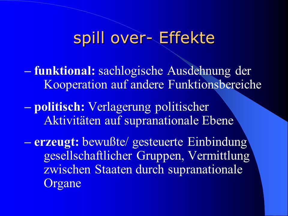 spill over- Effekte – funktional: sachlogische Ausdehnung der Kooperation auf andere Funktionsbereiche.